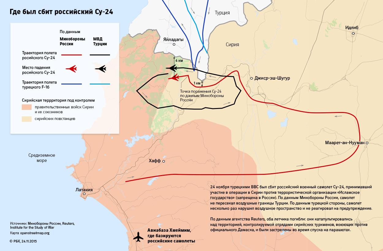 Су24 россии армения турки коммент