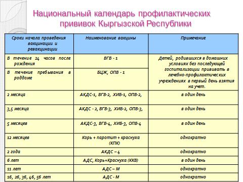 Календарь прививок. privivki