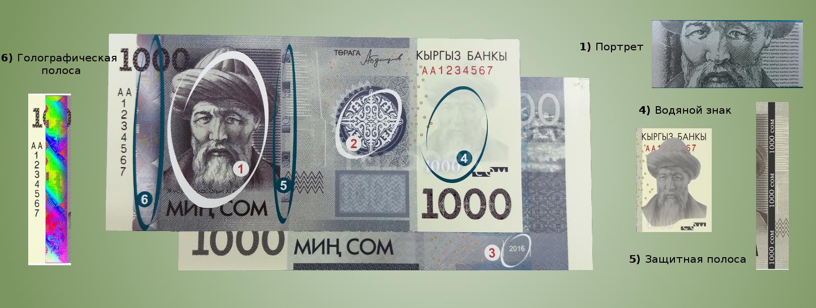 1000 сомов сборка