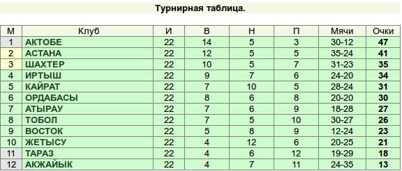 матчи в записи футбол