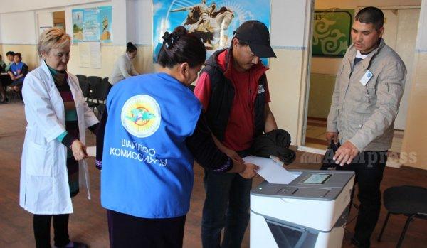 Нареферендуме вКиргизии проголосовали 3,5% избирателей