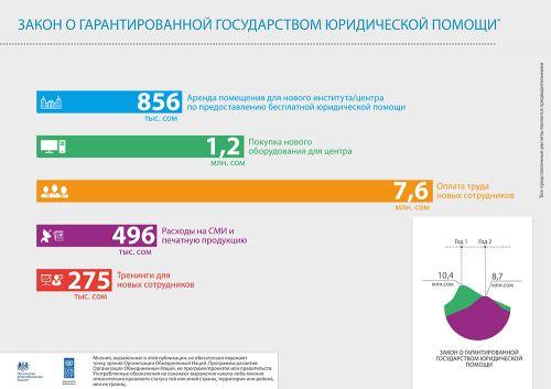 UNDP_infographics_150716_3