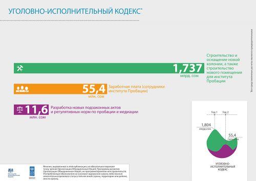 UNDP_infographics_150714_2