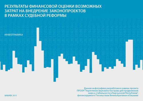 UNDP_infographics_150710_1