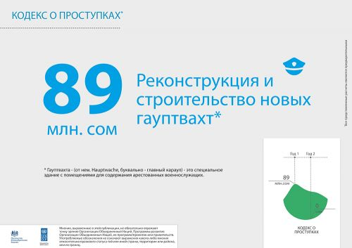 UNDP_infographics_150710_3