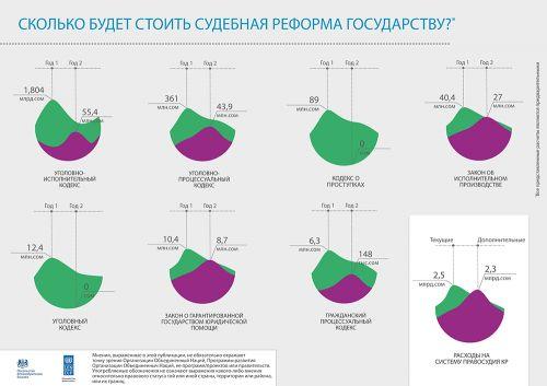 UNDP_infographics_150710_2