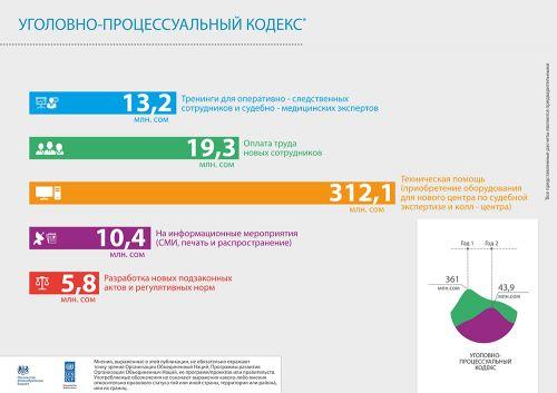 UNDP_infographics_150714_3