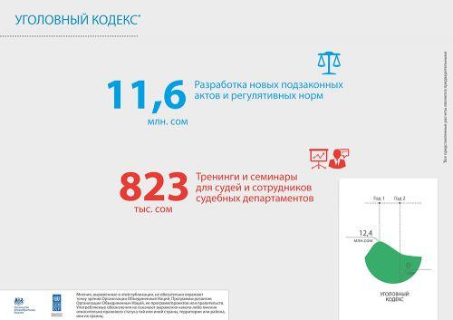 UNDP_infographics_150714_4