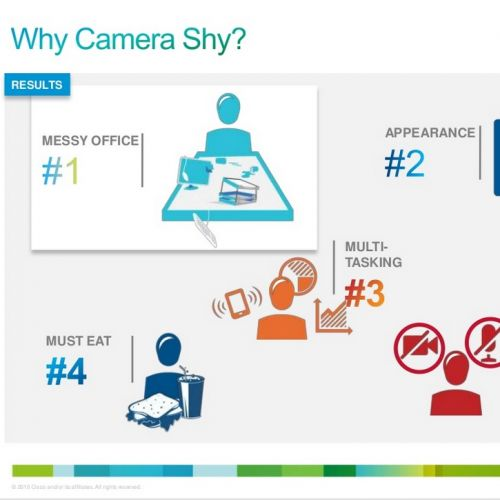 video-shy