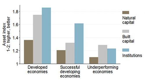 ECA Update AM 2013 Graph 3