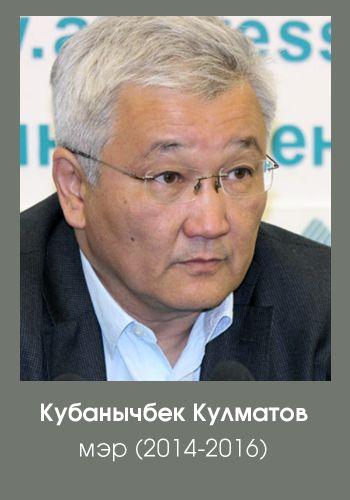 Кулматов