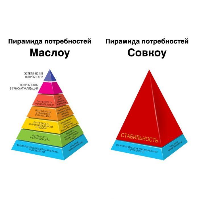 sovkou
