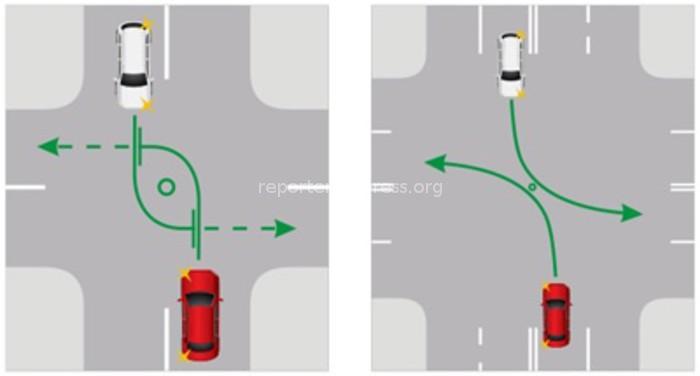 Повороты развороты на перекрестках на автомобиле