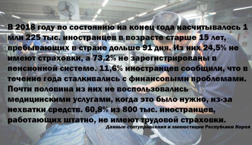 Инфографика -1