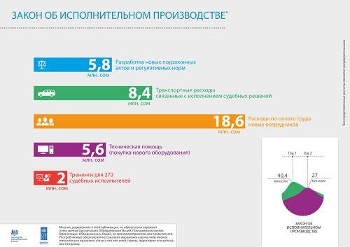 UNDP_infographics_150710_4