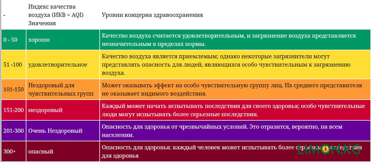 Бишкек01