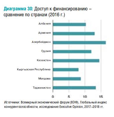 Screenshot_2019-09-07 World Bank Document - Tajikistan-Country-Economic-Memorandum-Nurturing-Tajikistan-s-Growth-Potential [...](1)