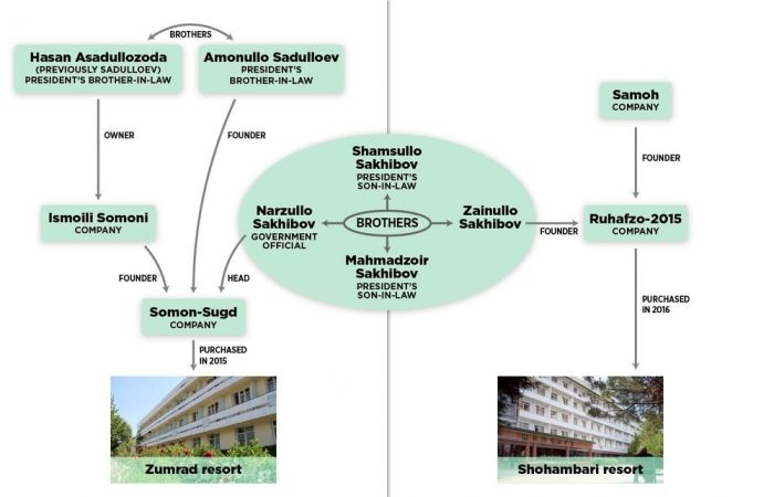 ResortsGraphicB-02